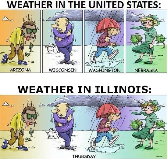 Illinois Weather