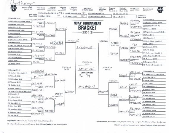 NCAA Brackets 2013 001