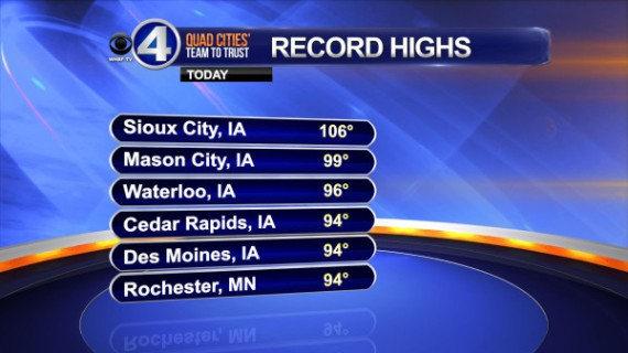 Tuesday Record HIghs