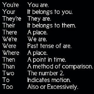 Elementary English Usage