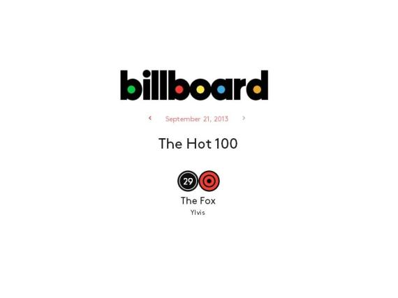 The Fox Billboard Hot 100