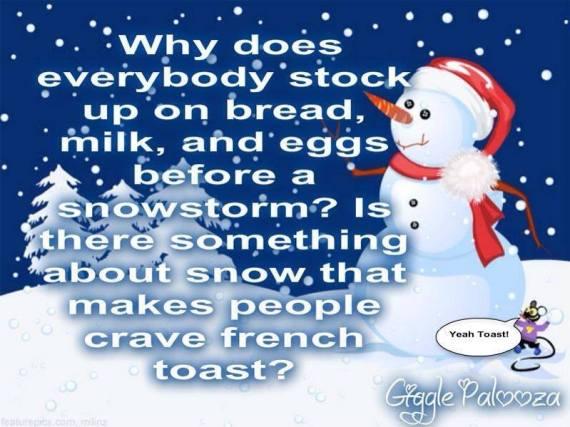 Eggs Milk Bread