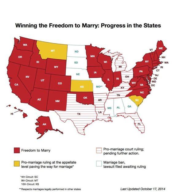 Marraige Equality