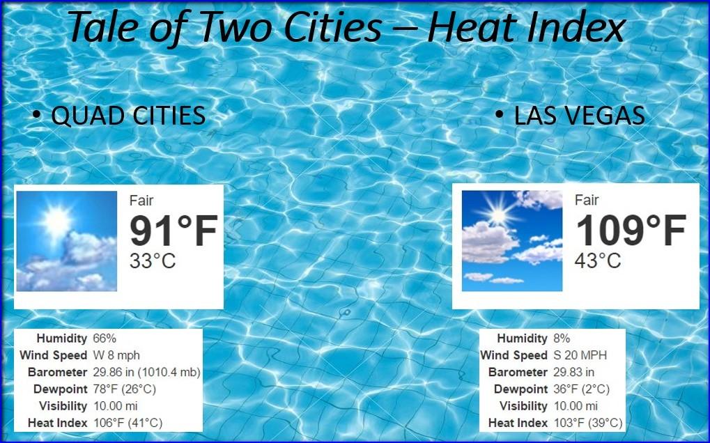 2 Cities