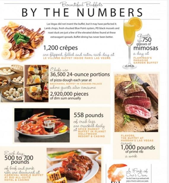 Vegas Buffets.jpg