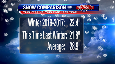 Snow Comparison 31517.png